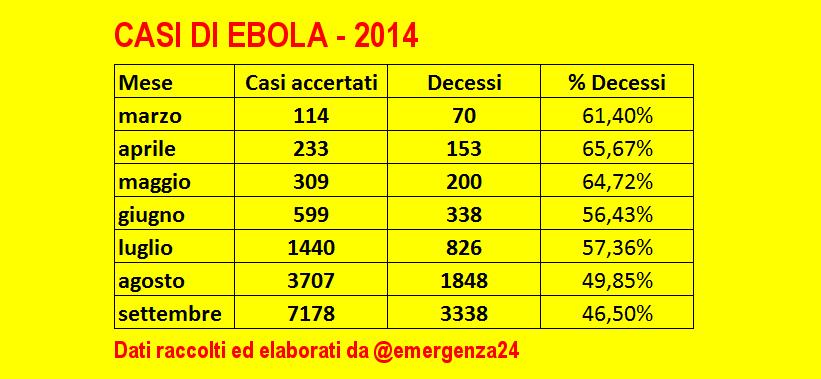 EBOLA_300914