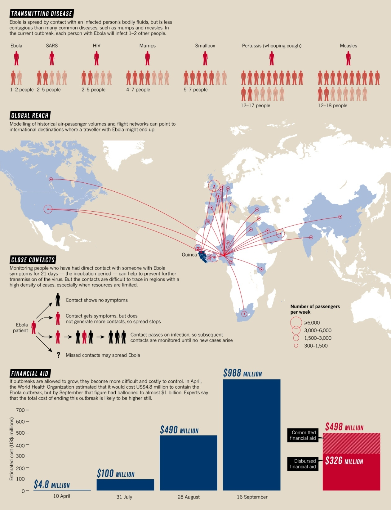 ebola-graphic-spread-B