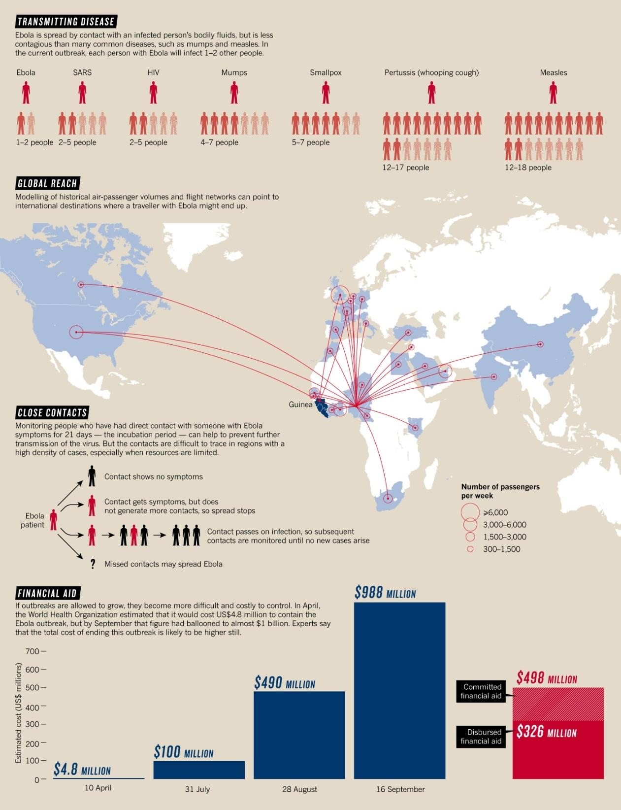 ebola-graphic-spread-B