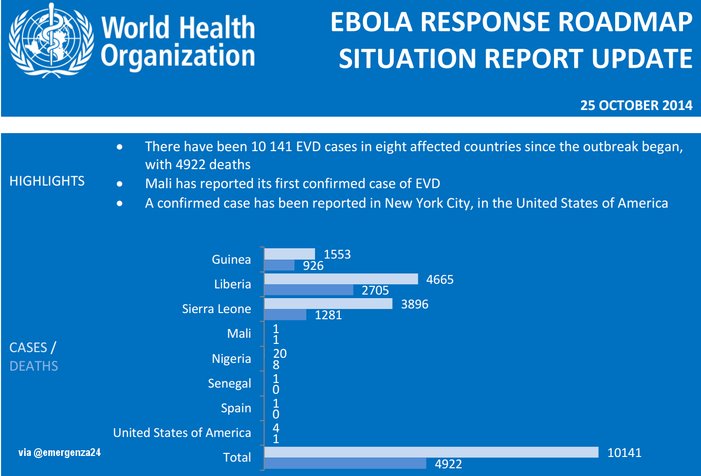ebola_231014