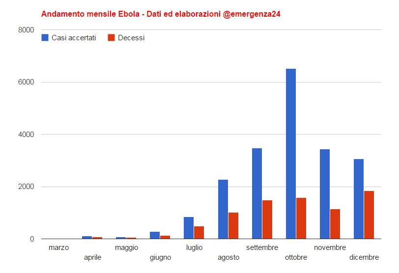 ebola_291214B