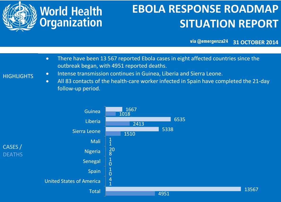 ebola_311014
