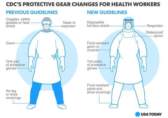 ebola_protezioni
