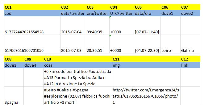 e24_open_esempio_02